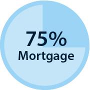 75% mortgage diagram